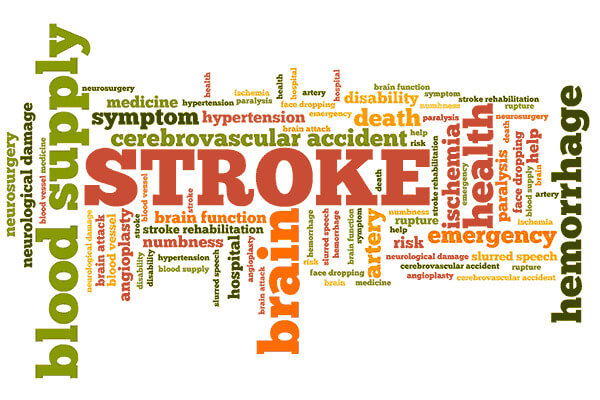 Wordcloud surrounding the word STROKE